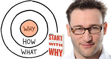 "Start with the ""Why"""